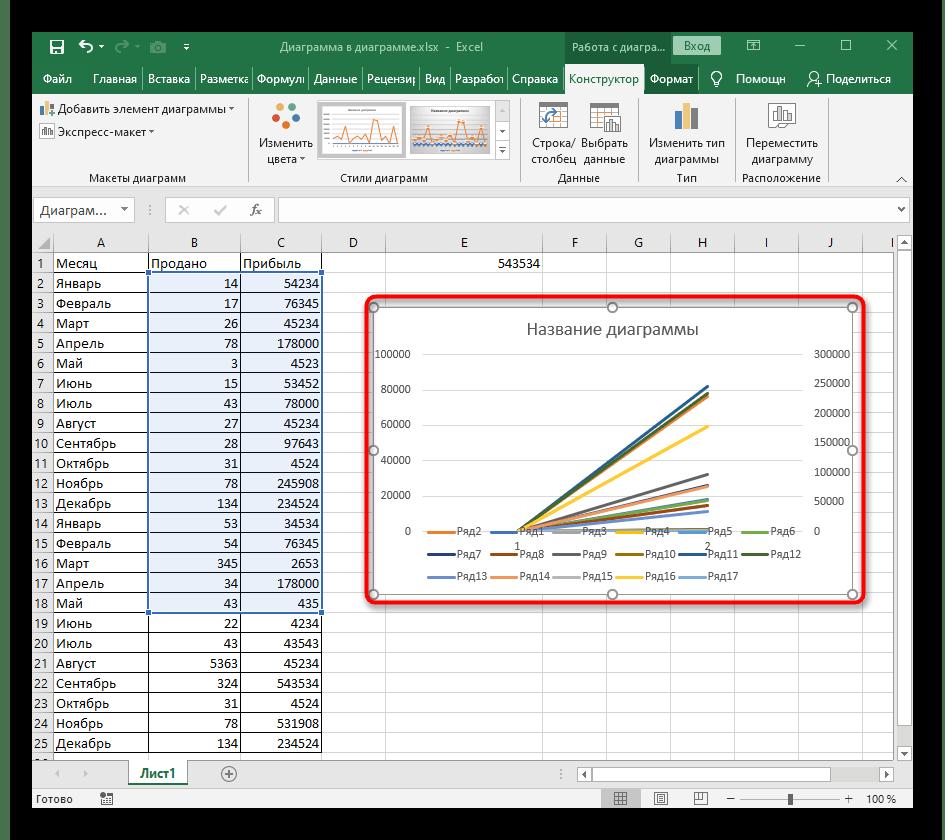 Результат смены осей графика в Excel после нажатия по соответствующей кнопке