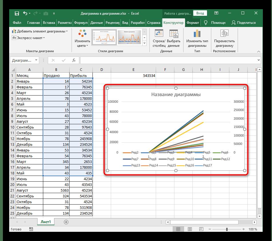 Результат смены осей графика в Excel при их настройке