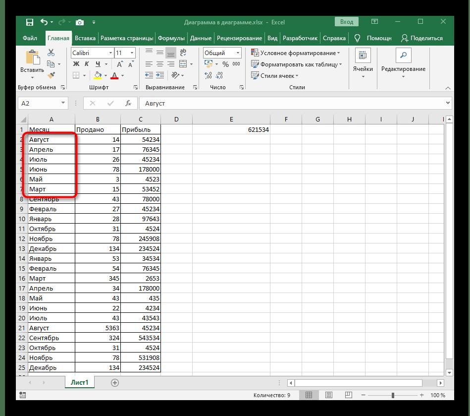 Результат сортировки по алфавиту без расширения диапазона в Excel