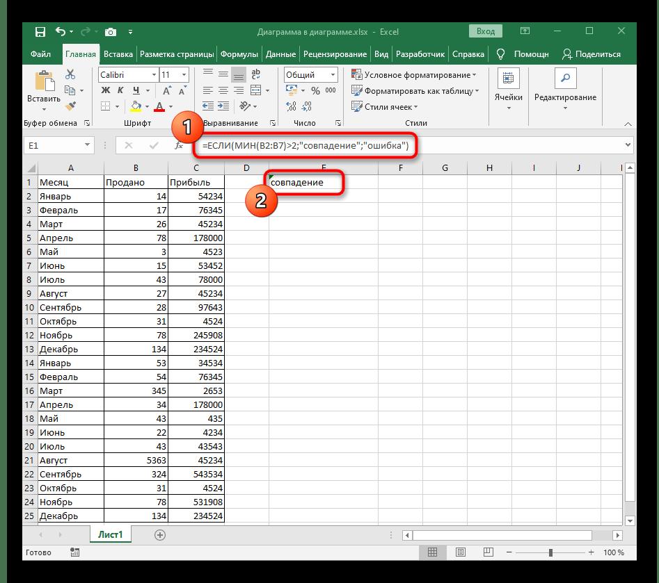 Результат вывода формулы с использованием МИН в Excel