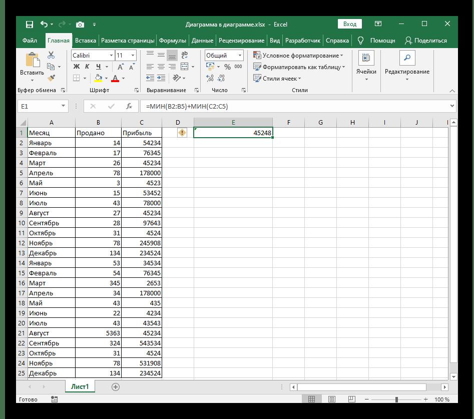Результат вывода при работе с двумя функциями МИН в Excel