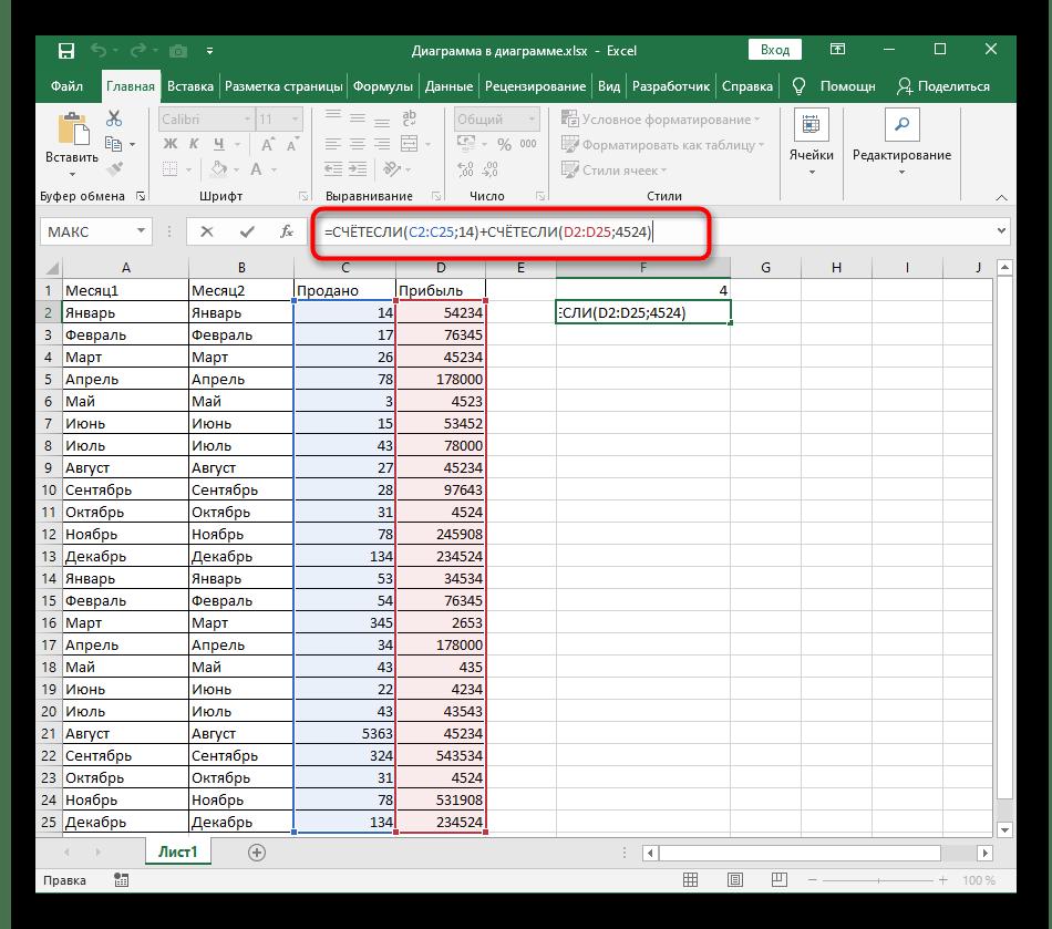 Создание второй части функции СЧЁТЕСЛИ в Excel для нескольких числовых условий