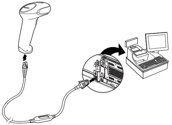 Третий тип подключения сканера Honeywell Voyager 1450g к компьютеру или другой системе