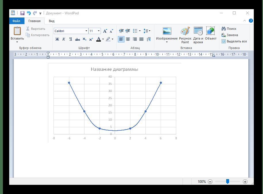 Успешная вставка построенного графика функции X^2 в Excel в текстовый редактор
