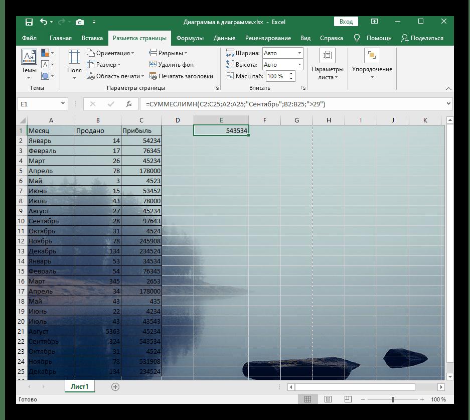 Успешное добавление изображения как подложки под текстом в Excel