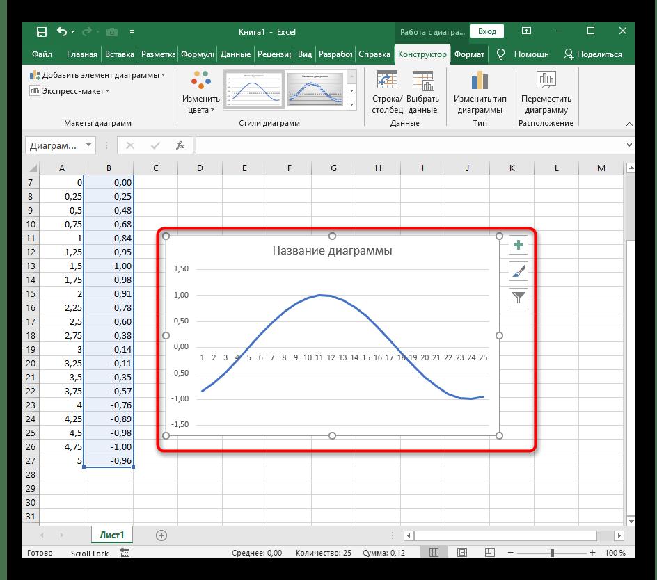 Успешное построение графика функции y=sin(x) в Excel и его добавление на лист