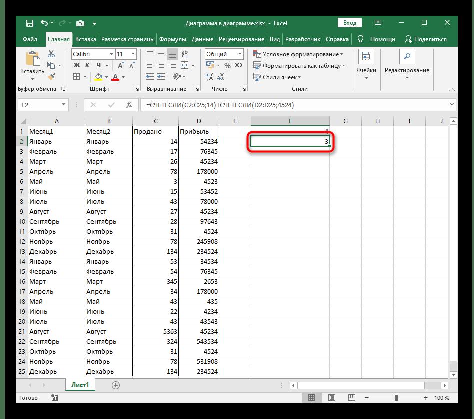 Успешное создание функции СЧЁТЕСЛИ в Excel для нескольких числовых условий