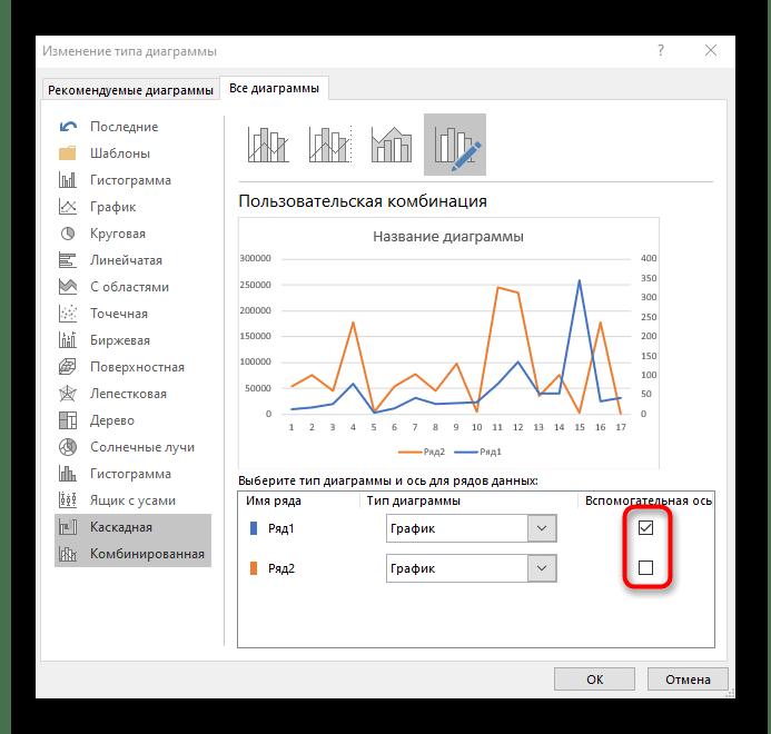 Включение вспомогательной оси для выбранного ряда графика в Excel во избежание смены расположения осей
