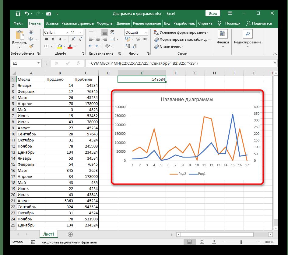 Выбор графика для добавления вспомогательной оси при их смене в таблице Excel