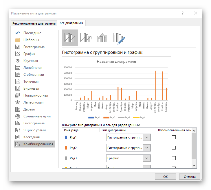 Выбор комбинированной диаграммы как столбчатой для добавления к таблице в Excel