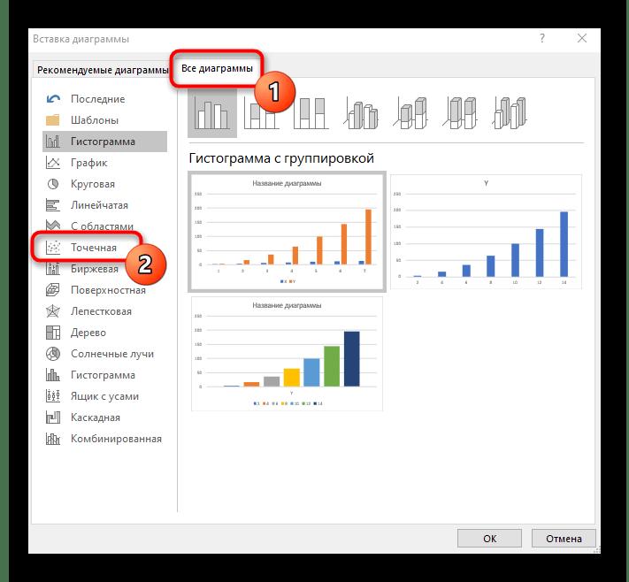 Выбор точечного графика для создания графика функции X^2 в Excel