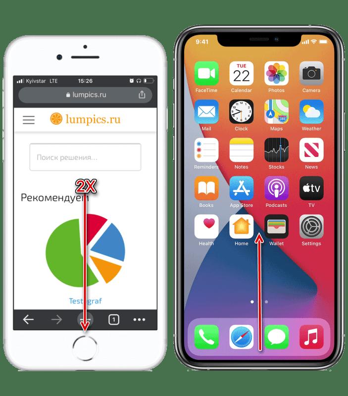 Вызов меню многозадачности на разных моделях iPhone