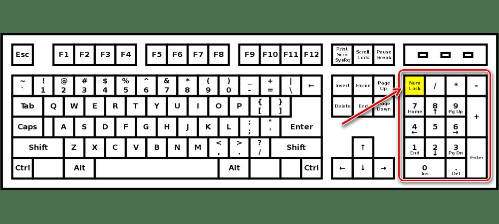 Клавиатура с цифровым блоком NumPad