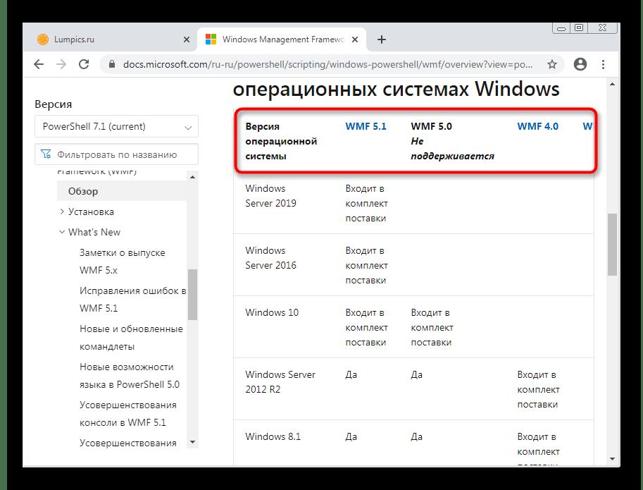 Поиск последнего обновления для PowerShell в Windows 7 на официальном сайте Microsoft