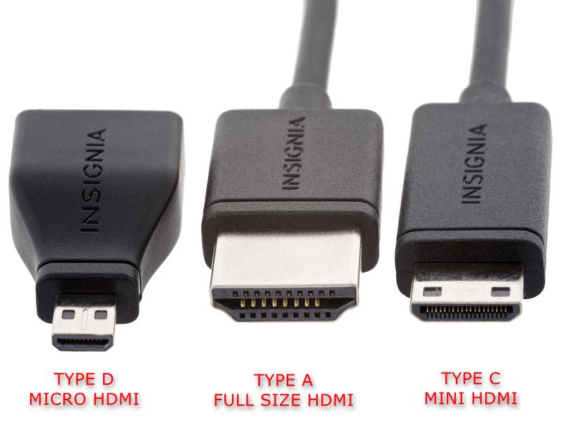 Сравнение типов разъемов HDMI