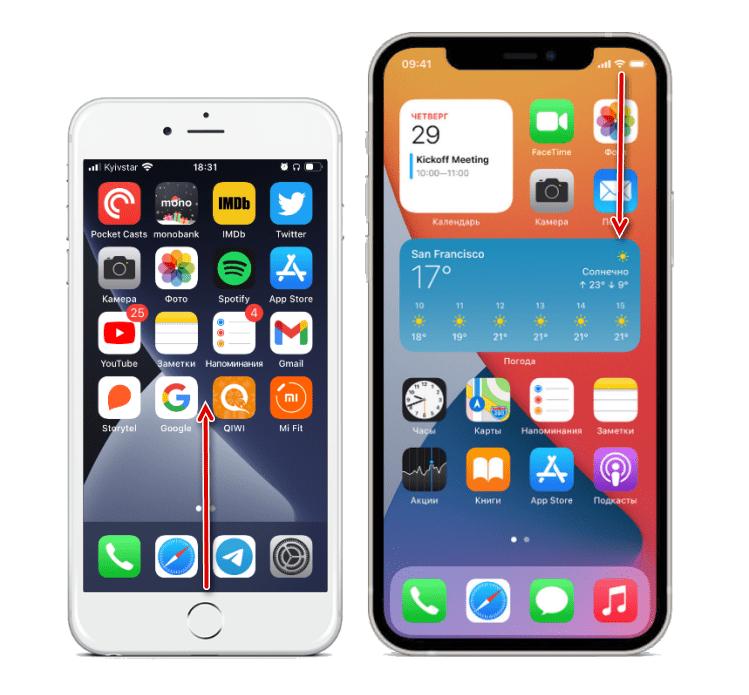Жест для вызова пункта управления на разных моделях iPhone