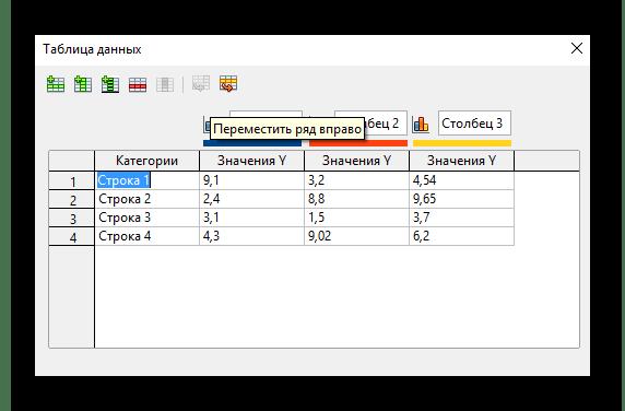 Использование программы OpenOffice Writer для создания диаграммы в процентах на компьютере