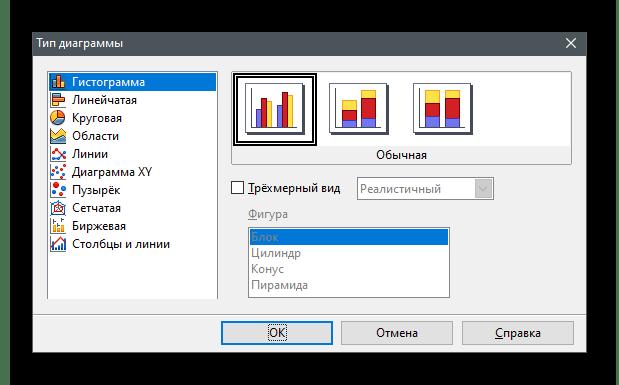 Изменение типа графика для создания диаграммы в процентах в OpenOffice Impress