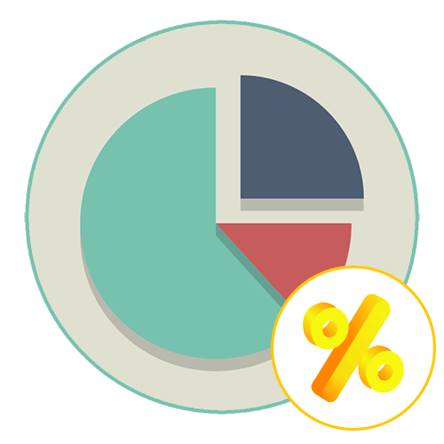 Как сделать диаграмму в процентах