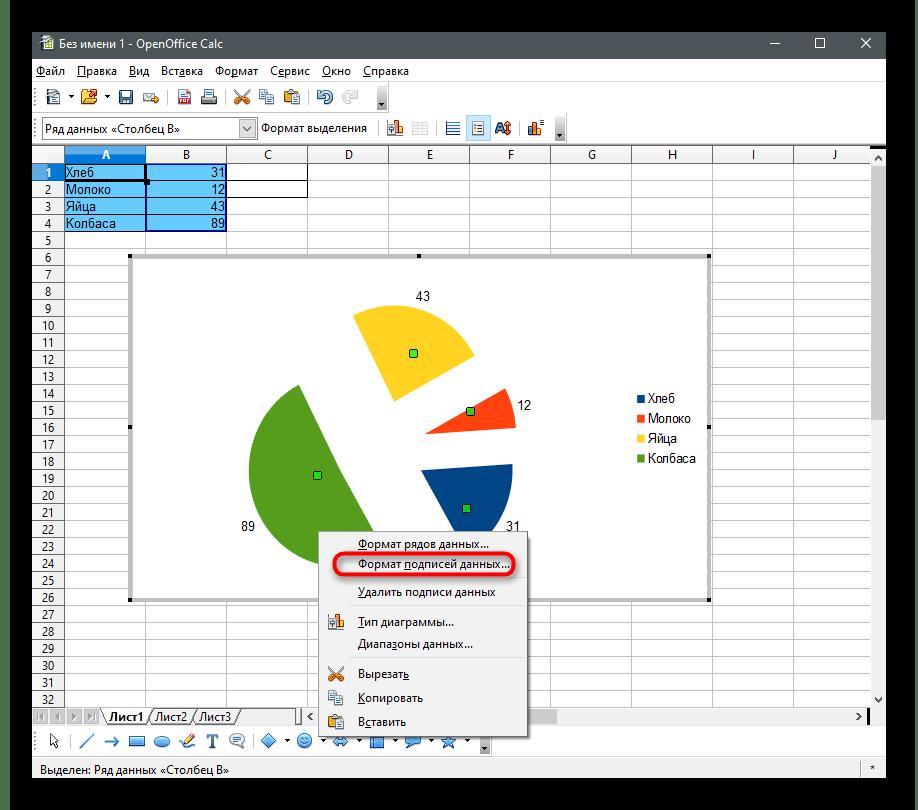 Переход к редактированию функции отображения числовых значений для создания диаграммы в процентах в OpenOffice Calc