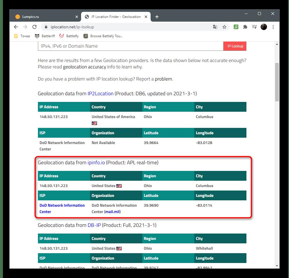 Определение провайдера по IP-адресу