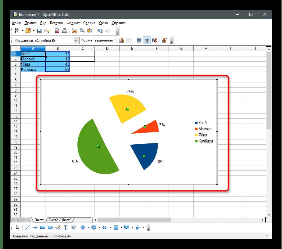 Просмотр результата для создания круговой диаграммы в OpenOffice Calc