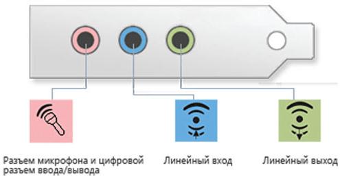 Проверка используемого разъема для решения проблем с видимостью наушников на ноутбуке с Windows 10