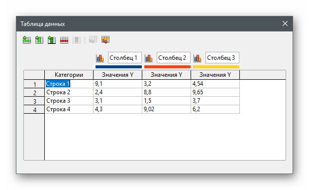 Редактирование таблицы данных для создания диаграммы в процентах в OpenOffice Impress
