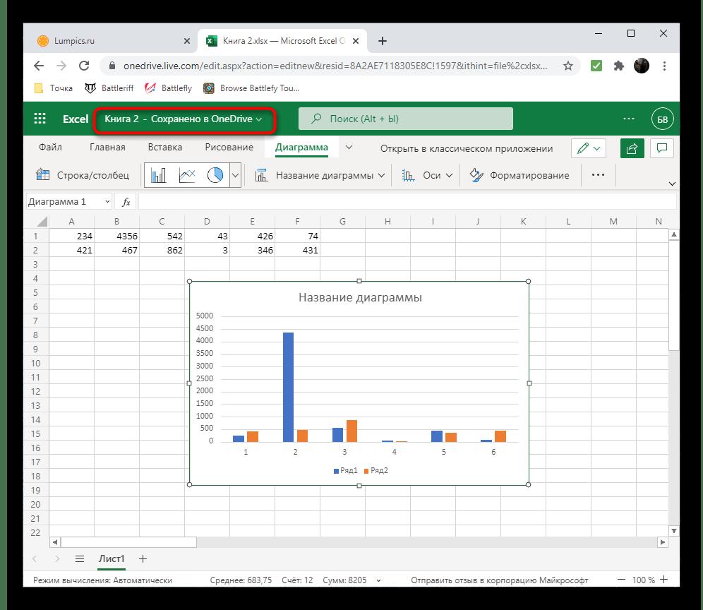 Создание диаграммы по числовым данным