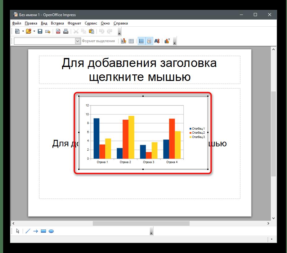 Успешная вставка объекта для создания круговой диаграммы в OpenOffice Impress