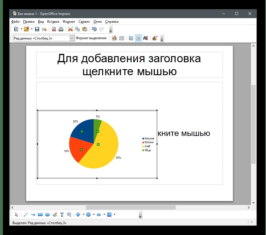 Успешное создание диаграммы в процентах в OpenOffice Impress