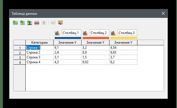 Выбор диапазона данных для создания круговой диаграммы в OpenOffice Impress