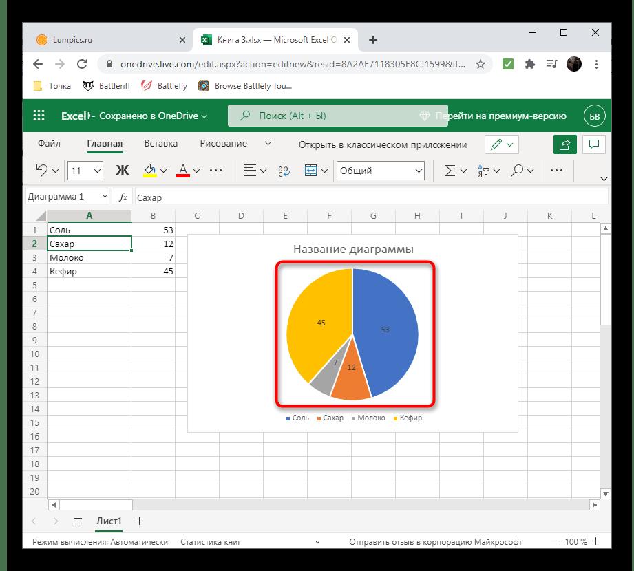 Выбор фигуры в Excel Онлайн для создания диаграммы в процентах на компьютере