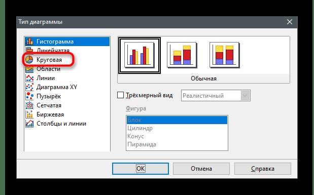 Выбор типа объекта для создания круговой диаграммы в OpenOffice Writer