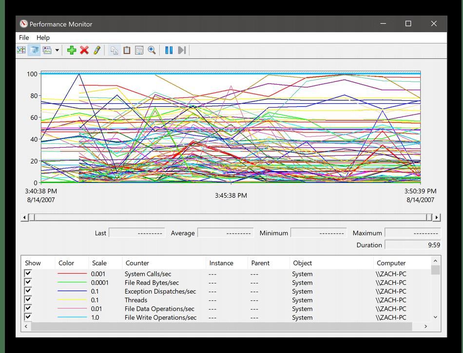 Программы для управления сервером