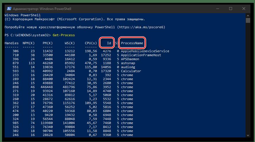 Результат получения списка активных процессов в PowerShell в ОС Windows 10