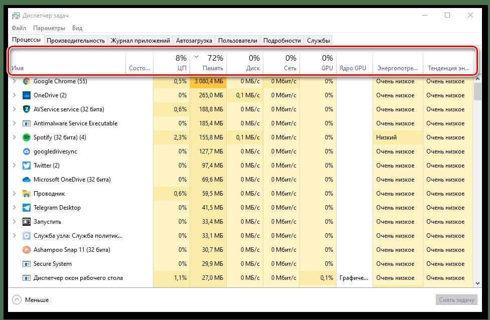 Способы сортировки задач в окне Диспетчера задач на компьютере с Windows 10