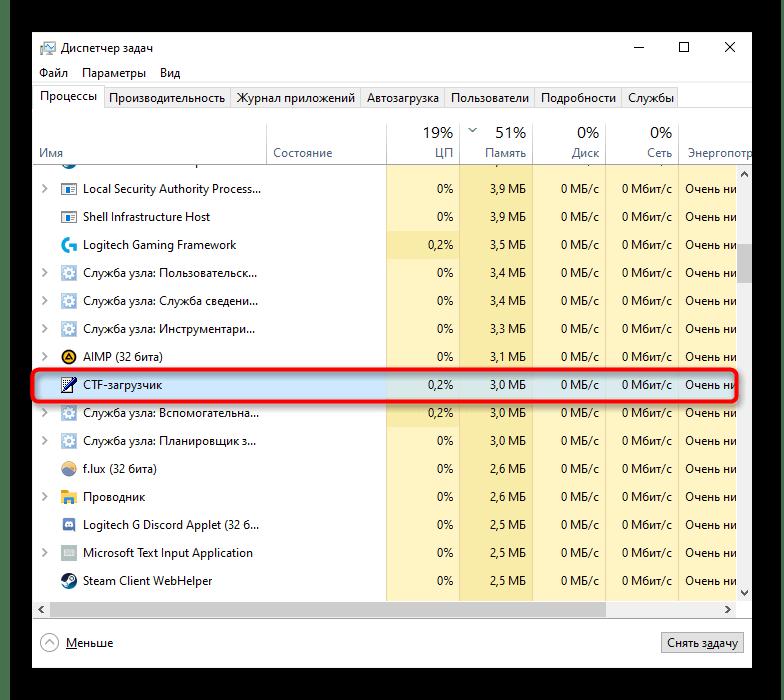 Просмотр наличия запущенного процесса ctfmon в Windows через Диспетчер задач