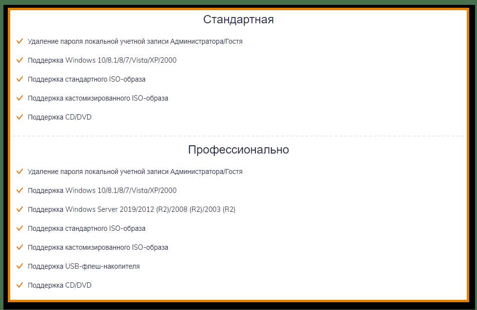 Скачать PassFab 4WinKey_010