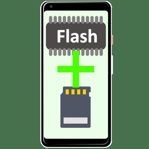 как объединить память телефона и карты памяти