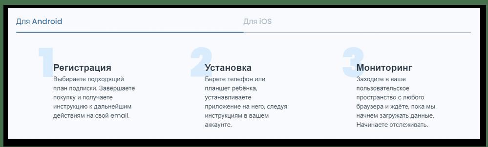 Обзор онлайн-сервиса uMobix_87