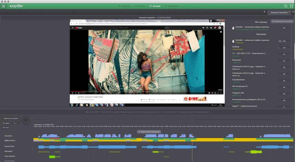 Видео активности и панель нарушений