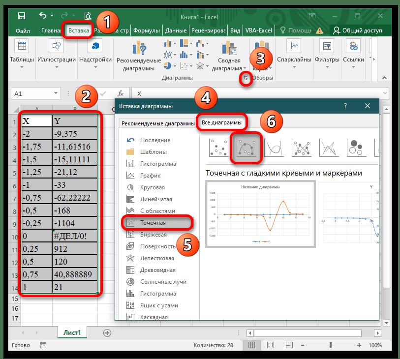 как нарисовать график в ворде_11