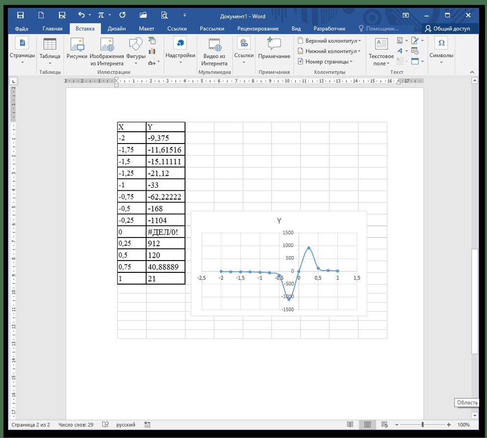 как нарисовать график в ворде_17