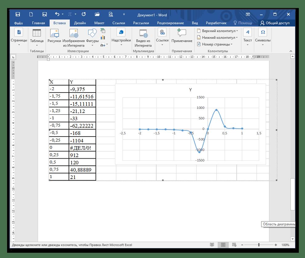 как нарисовать график в ворде_20