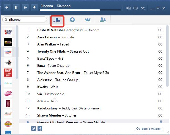 Рейтинги радиостанций в VKmusic
