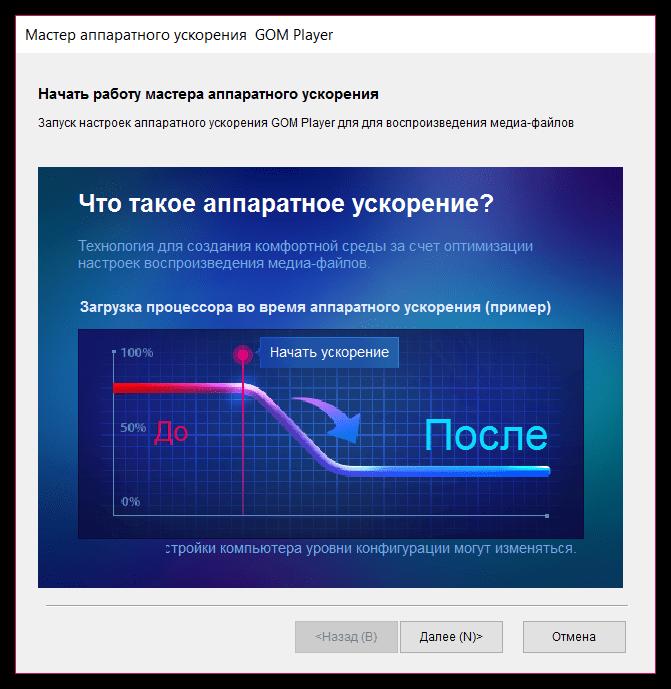 Аппаратное ускорение в GOM Player