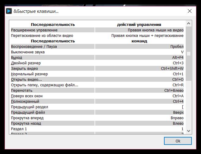 Горячие клавиши в DivX Player