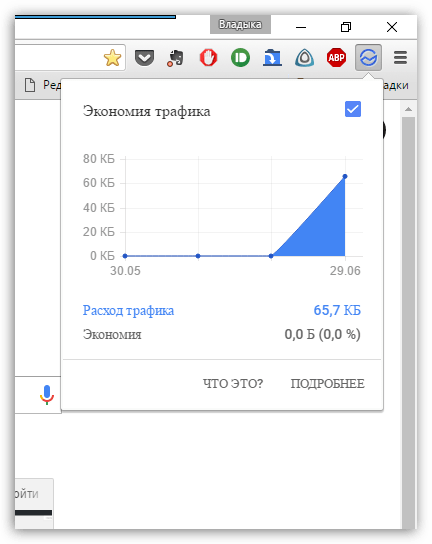 Как включить режим Турбо в Гугл Хром