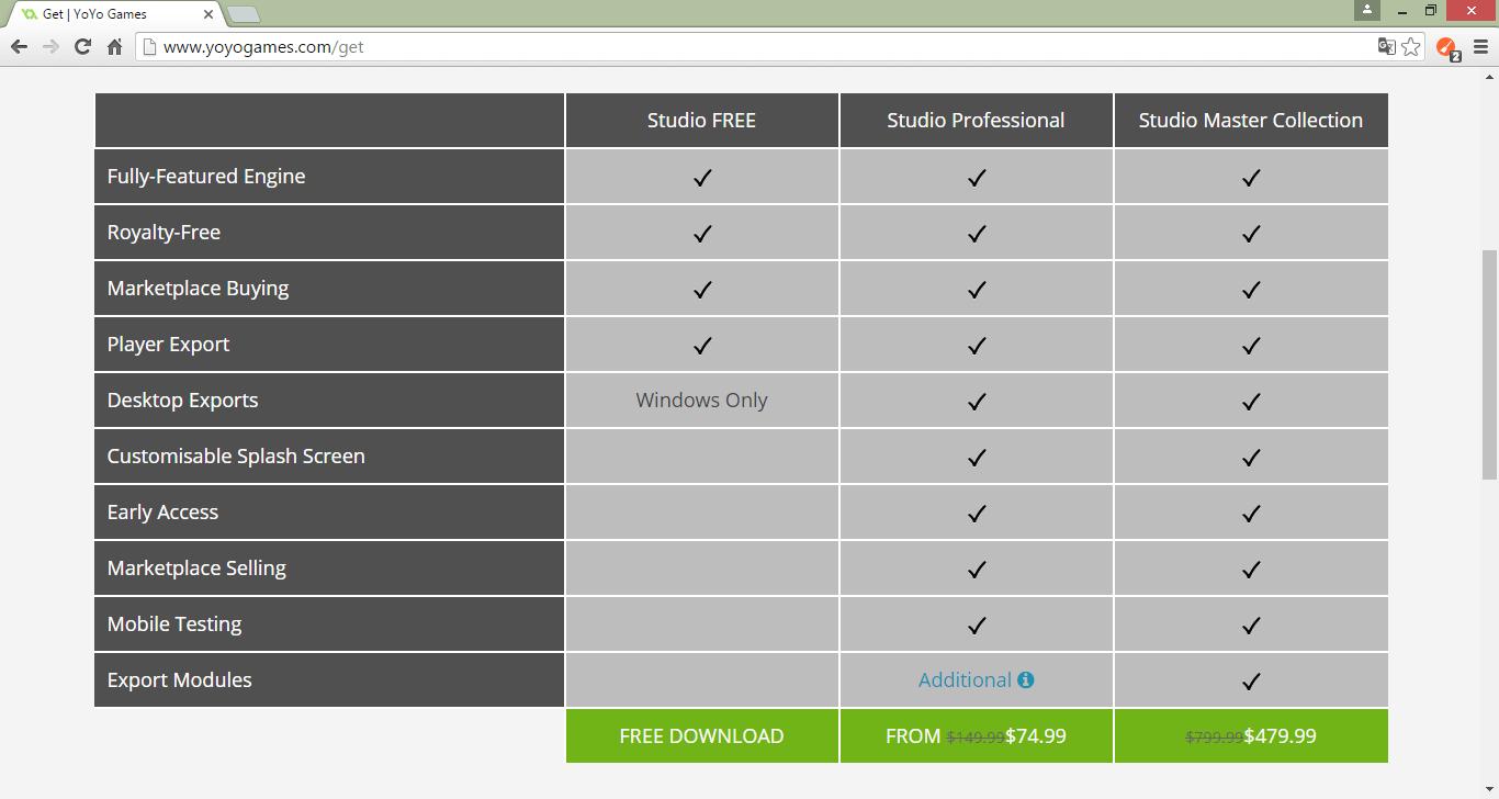 Сайт Game Maker